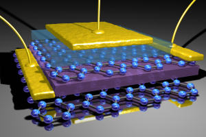 Graphene transistors could be key in medical imaging and security devices