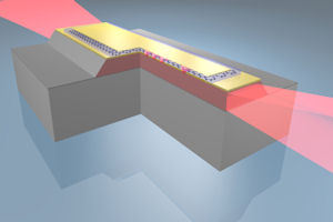 A graphene-based device controlling a terahertz laser