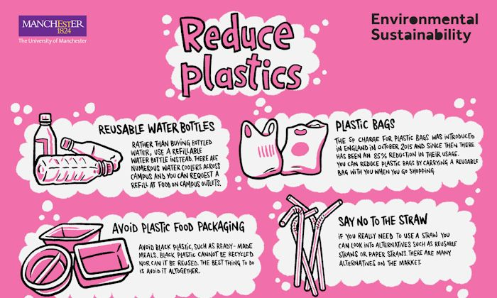 image of plastic waste reduction ideas