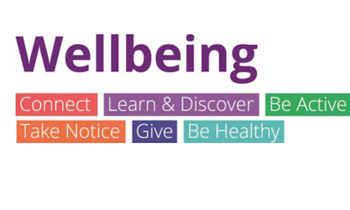 Well being image