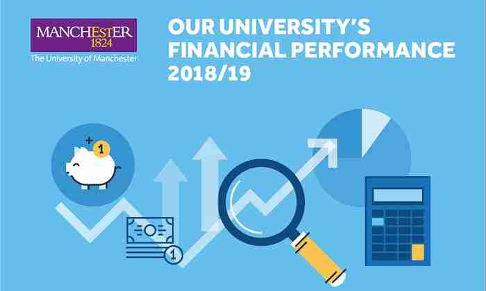 Our university financial statements infographic showing a graph