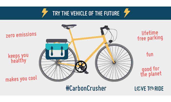 Infographic of bike